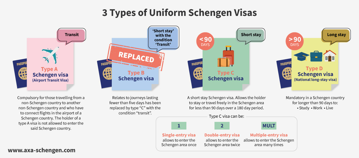 What Is A Schengen Visa Detailed Guide On Visa For Europe